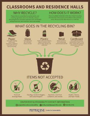 classroom-residence-recycling-poster