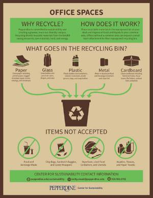 office-recycling-poster